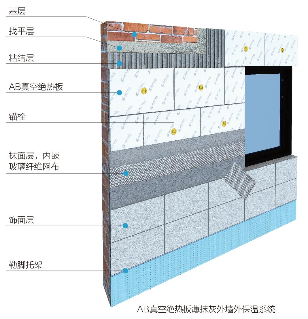 AB真空绝热板薄抹灰外墙外保温系统