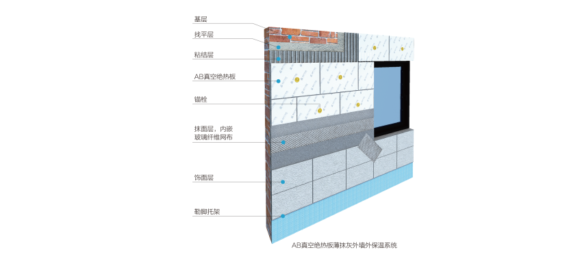 STP真空保温板的辅材有哪些