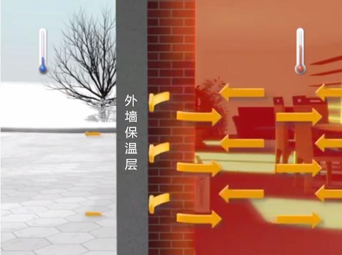 建筑做不做外墙保温的区别