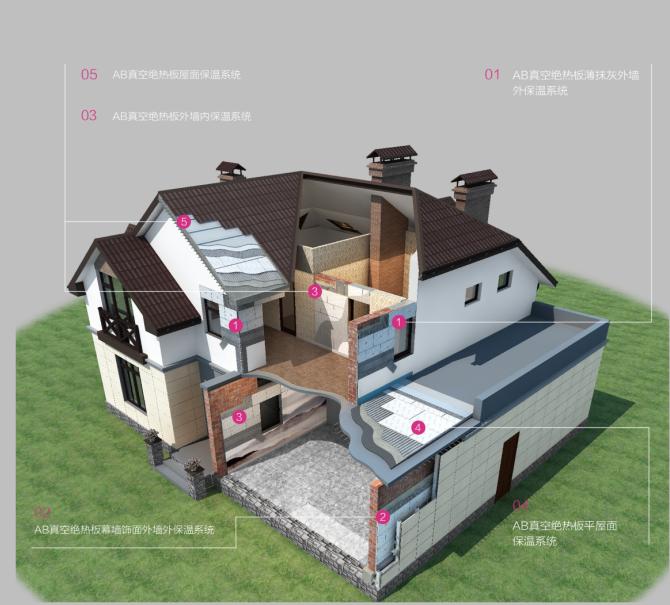建筑节能保温攻略,无机纤维真空保温板的保温做法
