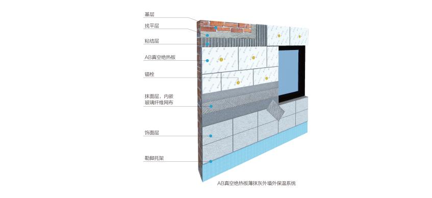 AB真空绝热板外墙外保温系统,安全耐久